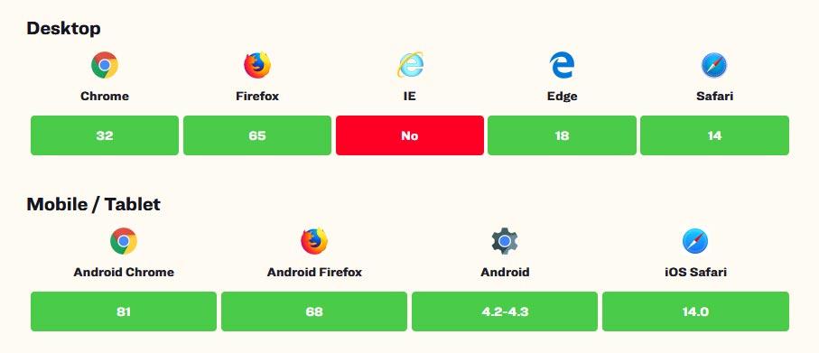 webp-browser-support-safari
